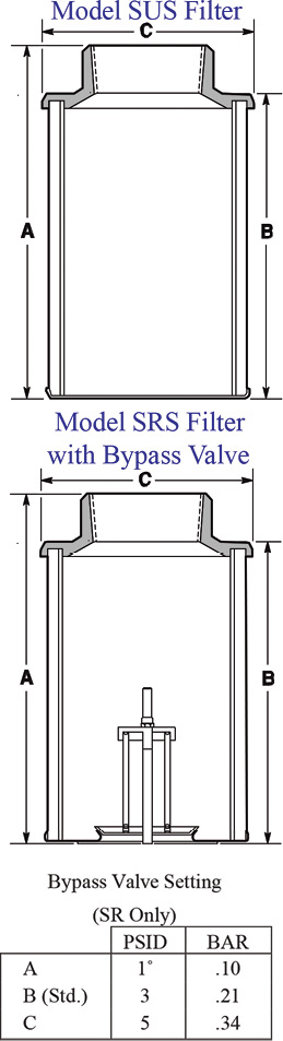 Sump Filters : Maradyne Corporation